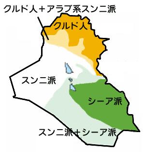 イラク宗教分布図