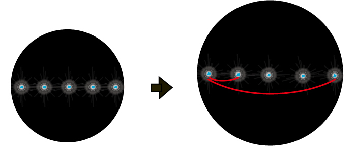 膨張する前と後の宇宙の図